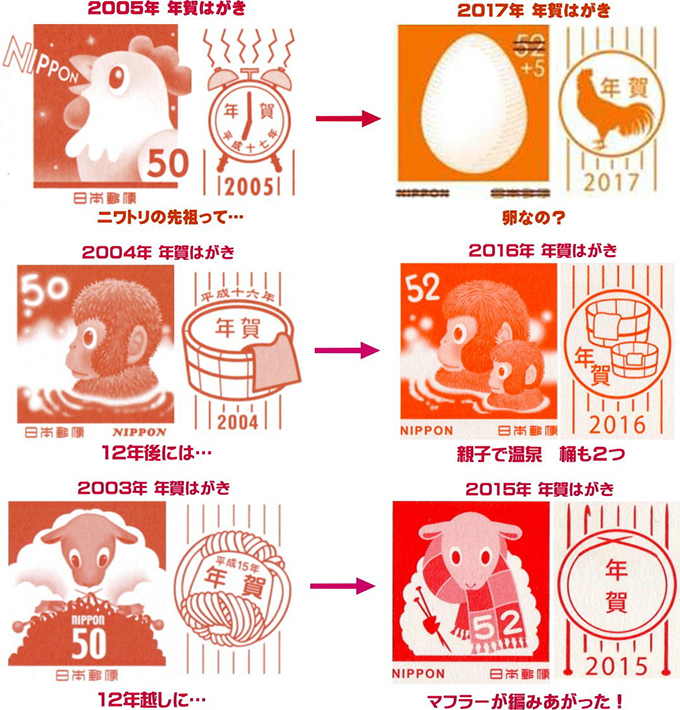 公益財団法人 日本郵趣協会