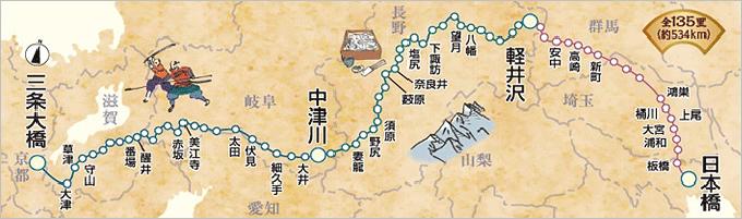 中山道 歴史街道あるき旅・ツアー(クラブツーリズムHPより)