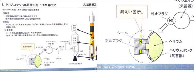 ヘリウムタンク 模式図