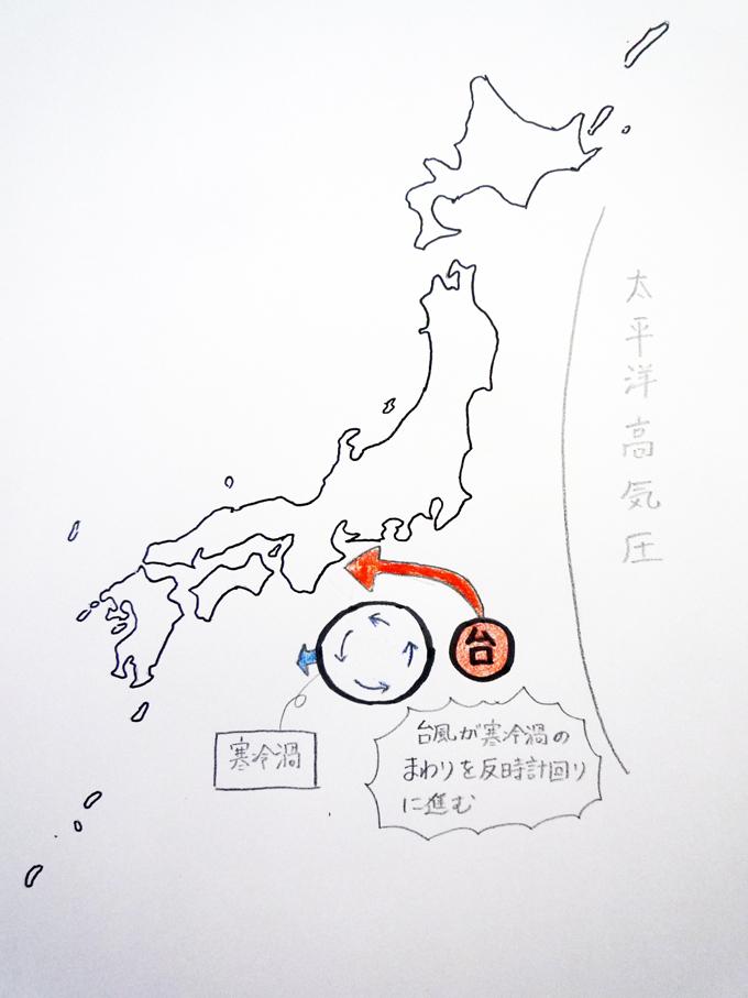 寒冷渦 周辺 台風 模式図 台風12号