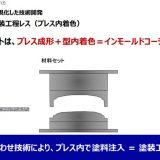 塗装工程を省く工夫(トヨタ自動車資料から)