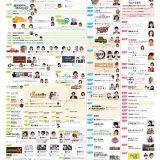 『ニッポン放送タイムテーブル10・11月号』より ※冊子の入手方法は→<a href=